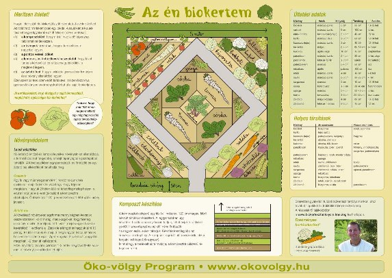 biokert_ki